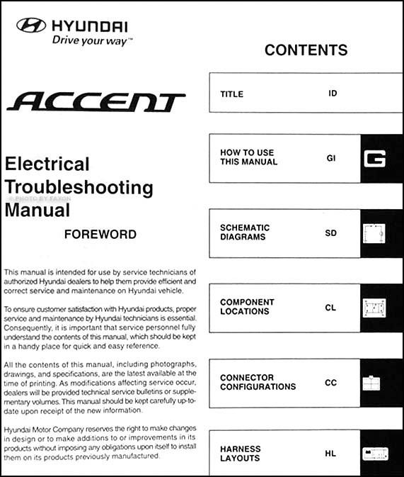 Manuals 2005 Hyundai Accent Wiring Diagram Pdf Full Version Hd Quality Wiring Diagram Pdf Getcarmanualguidecom Prevato It