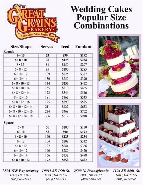 Image detail for  Wedding Cake Prices   cakes in 2019