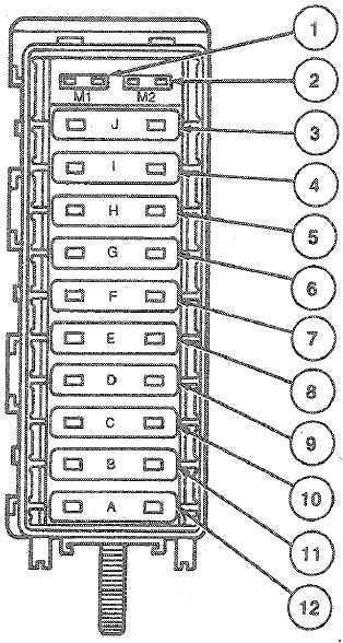 Ford Taurus 1985 1999 Fuse Box Diagram Auto Genius