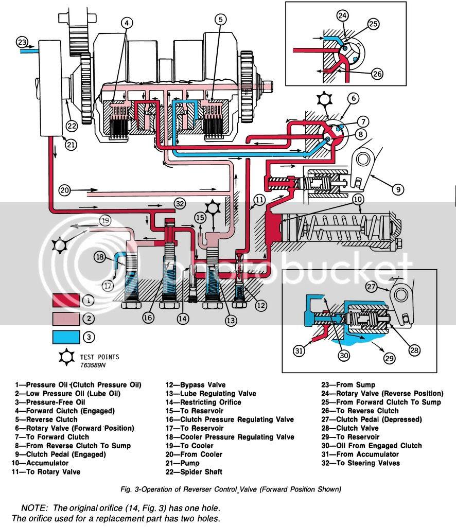 Diagram John Deere 350c Wiring Diagram Full Version Hd Quality Wiring Diagram Paperdiagram Cabarun It