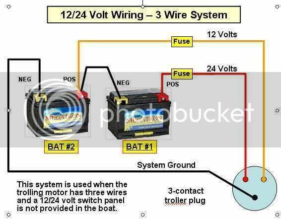Diagram 12 24 Trolling Motor Plug Wiring Diagram Full Version Hd Quality Wiring Diagram Hassediagram Agence Enigma Fr