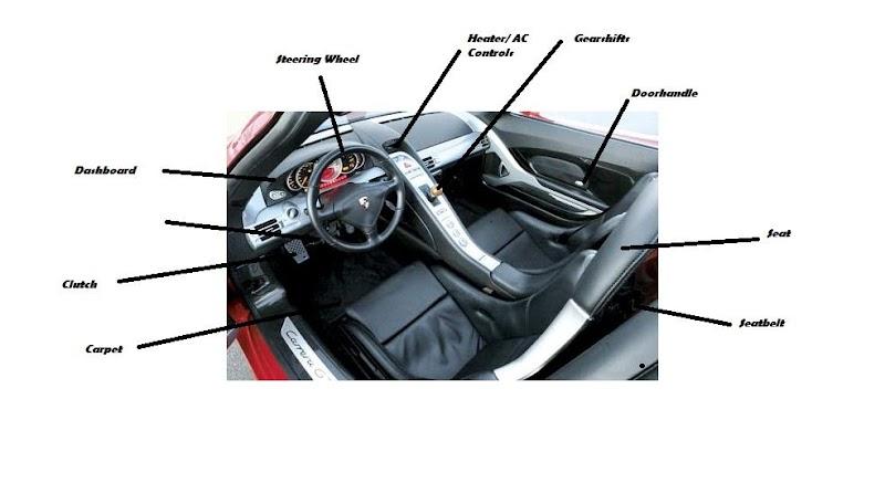 Car Interior Names