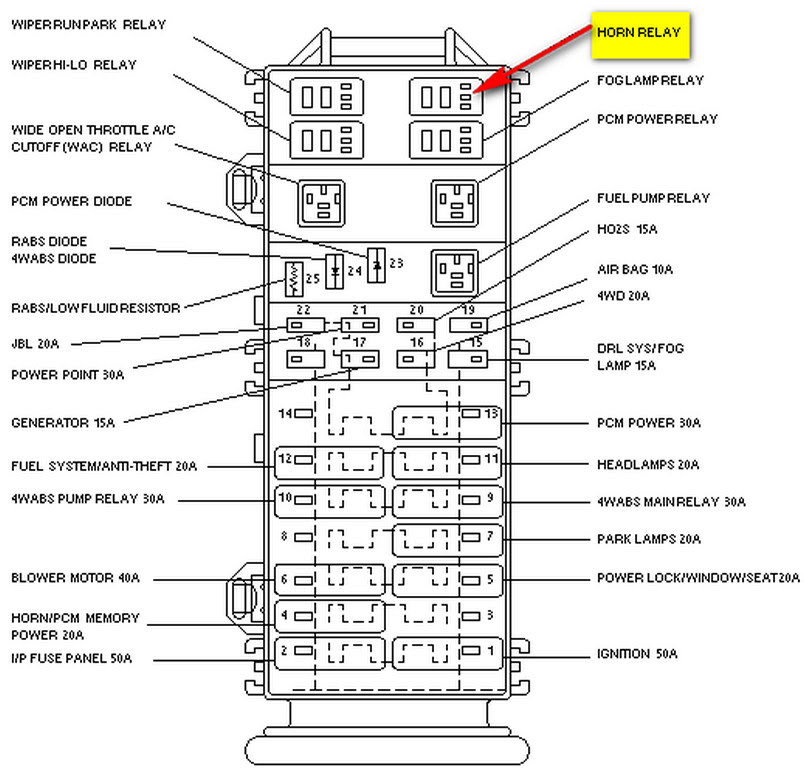 1999 Ford Ranger Relay Diagram Full Hd Version Relay Diagram Ricodiagrambas Kuteportal Fr