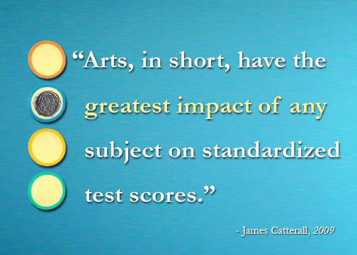 Arts Education Image Quotation 6 Sualci Quotes