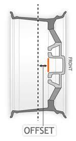 Alloy Wheels Explained - Rimstyle
