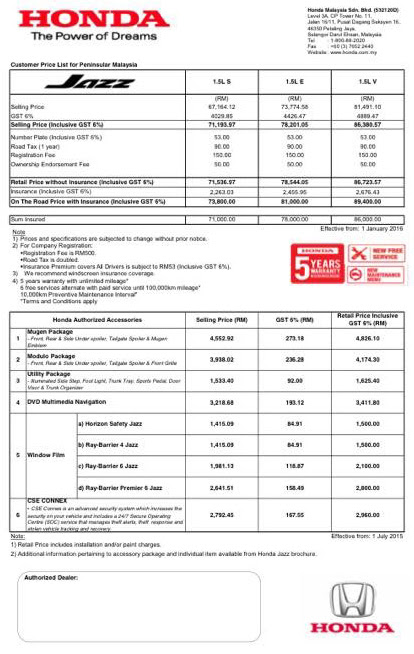 Story: Honda Malaysia hikes prices from January 1, 2016 – full price ...