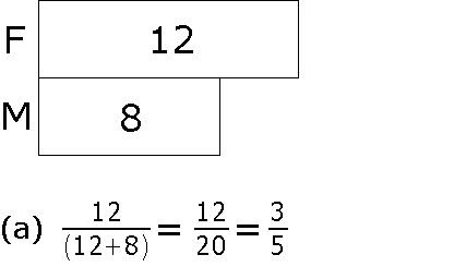 Questions and Answers...... How To Draw Models to Solve Kids Math Problems