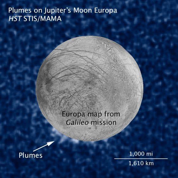 sas NASA/ESA/STScI)