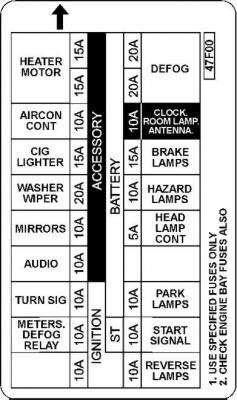 350z fuse diagram 30 2003 nissan 350z fuse box diagram wiring diagram list  30 2003 nissan 350z fuse box diagram