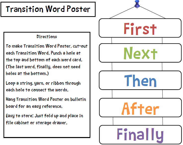 Thesis Transition Words - Thesis Title Ideas For College