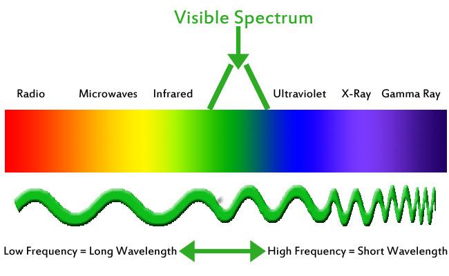 Visible_Light_Spectrum