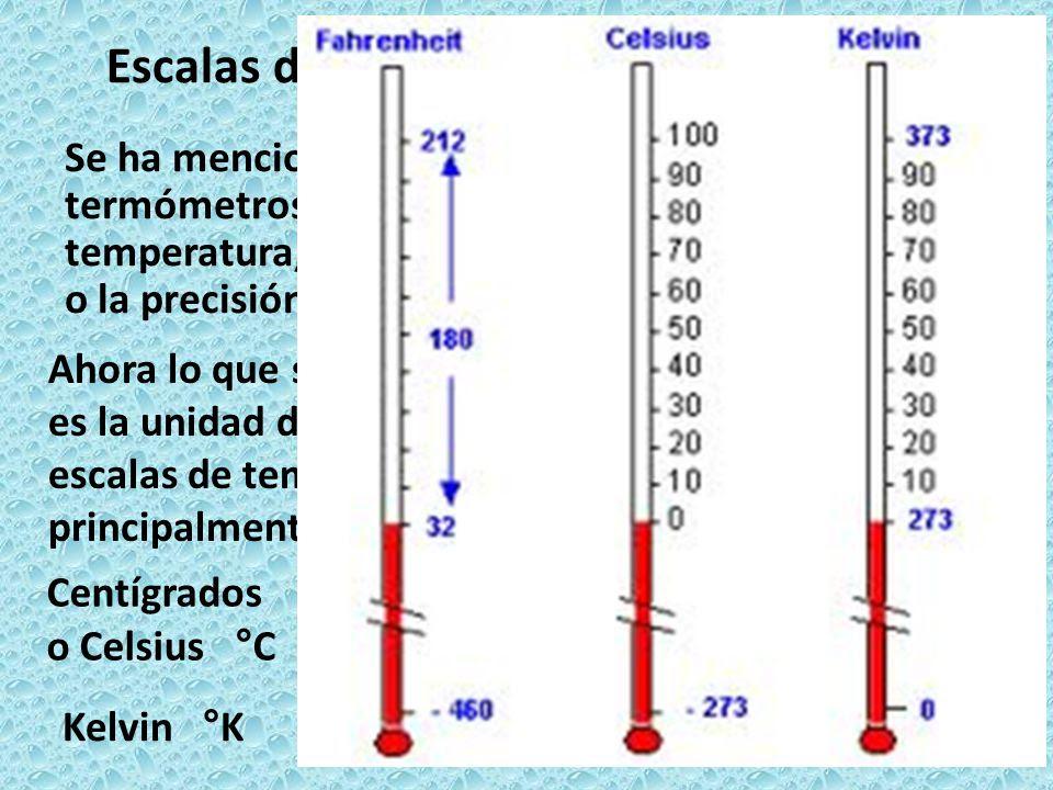 Ejemplos De Conversiones De Temperatura De Kelvin A Celsius Opciones De Ejemplo Termómetro digital para tomar la temperatura. opciones de ejemplo blogger