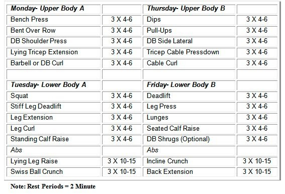 The Best DIY of the Day: Weight lifting routine for 12