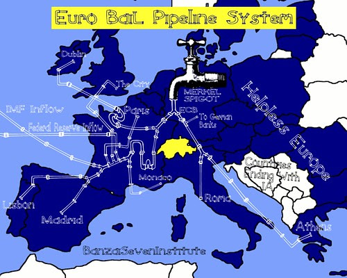 EURO BAIL PIPELINE SYSTEM by Colonel Flick