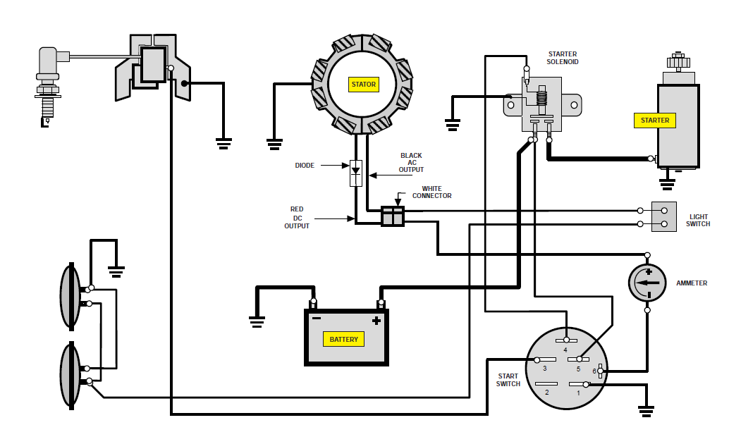 scotts lawn mower wiring diagram 33 lawn mower key switch diagram wiring diagram list  33 lawn mower key switch diagram