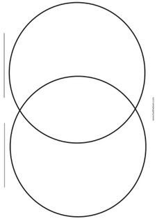 Printable Blank Venn Diagrams 2 Circle Venn Diagram Template ...