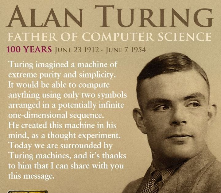 a biography of alan mathison turing Alan mathison turing was born june 23, 1912 in a nursing home in paddington, london to julius mathison and ethel sara turing his father julius, an officer in the british administration in india , decided that his son would be raised in england alan turing and his older brother john had a childhood ridigly determined by.