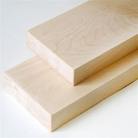 Woodworking Definitions