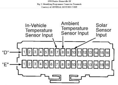 1998 Pontiac Bonneville ACDelco 15-71923: Blower Fan and ...