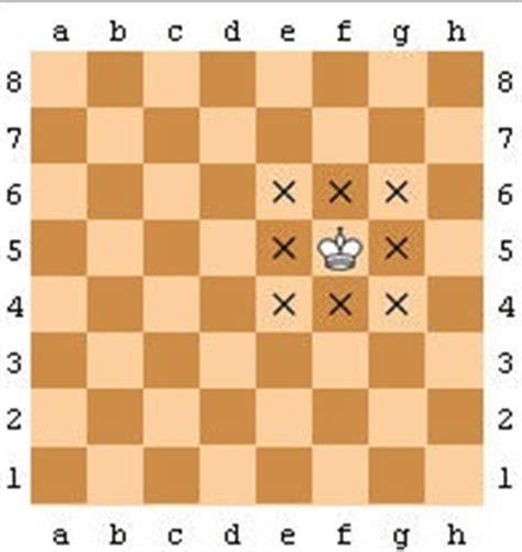 satranc taslarinin dizilisi ve hareketleri resimli anlatim