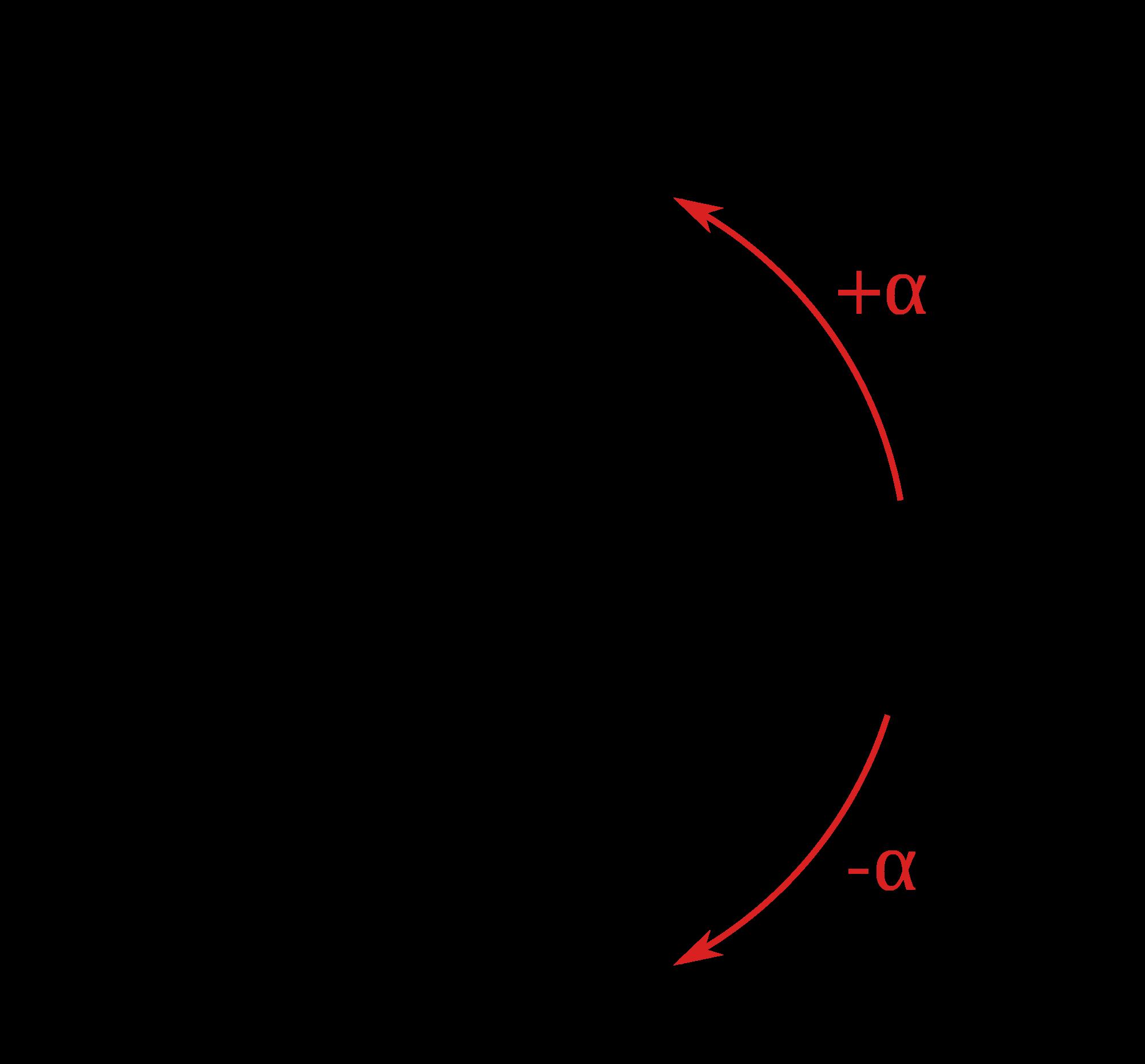 Sign (mathematics) - Simple English Wikipedia, the free encyclopedia