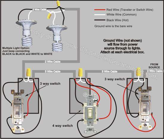 Residential electric panel: Eagle light switch diagramResidential electric panel - blogger