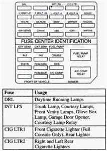 1991 Cadillac Fleetwood Fuse Box Wiring Diagram Regional Regional Frankmotors Es