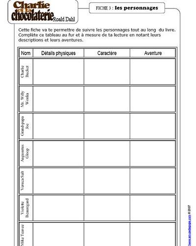 questionnaire 2