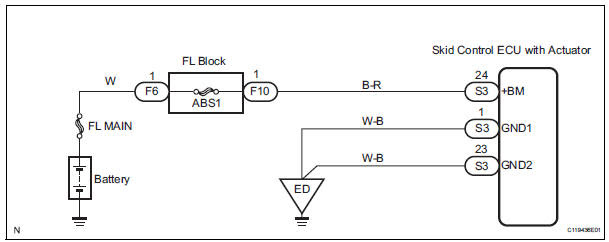 Toyota Abs Wiring Diagram Wiring Diagram Jagged Warehouse B Jagged Warehouse B Pasticceriagele It