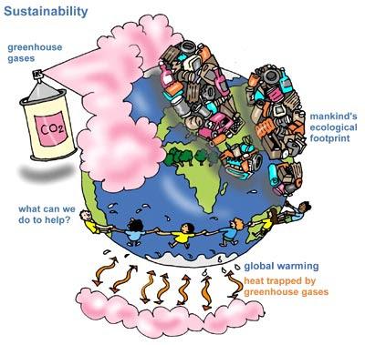 earth_sustainability_diagram