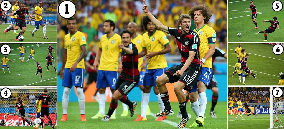 Germany 7-1 Brazil