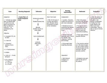 Nursing Care Plan : Acute pain related to physical and ...