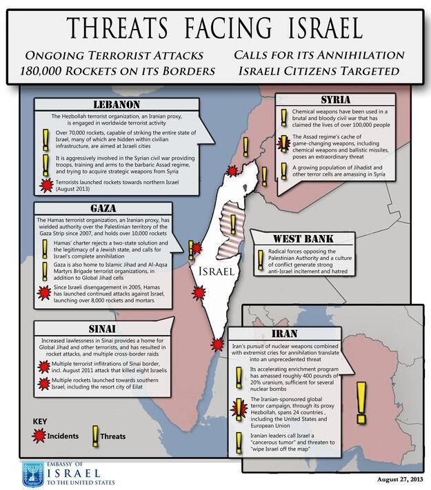 threats to Israel.jpg