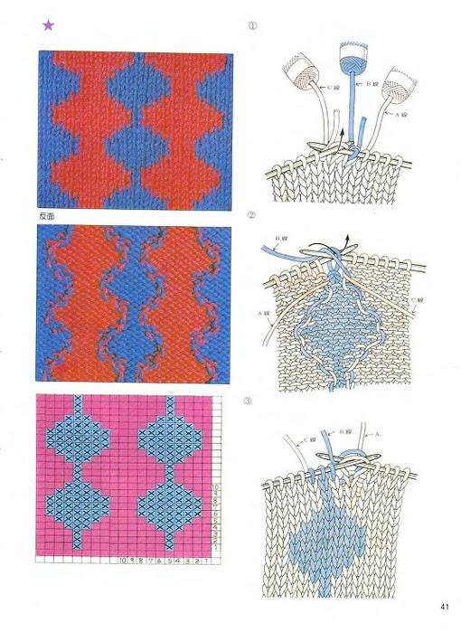 Учебник по вязанию крючком и спицами в картинках - 2004дл8 (510x700, 338Kb)