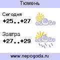 Прогноз погоды в городе Тюмень