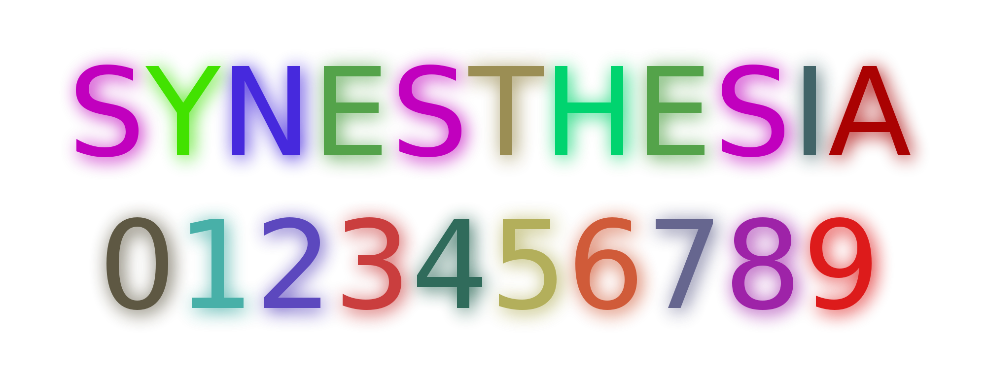 IMAGEM: Exemplo de sinestesia cor-grafema ou grafema-cor