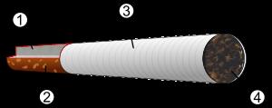 English: Diagram of a cigarette. Filter made o...