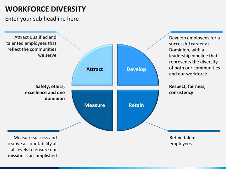 Workforce Diversity Powerpoint Template Sketchbubble