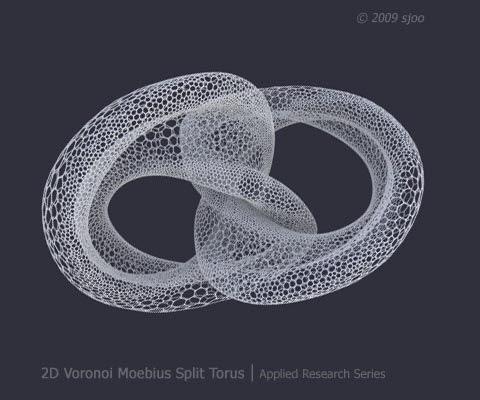 toroidal mobius