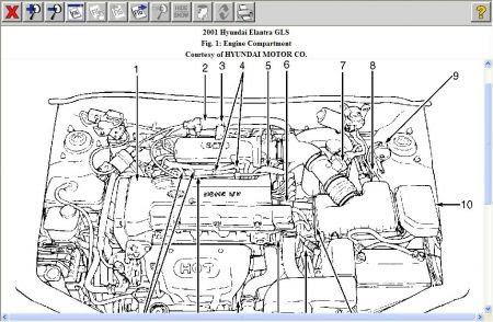 2008 Hyundai Accent Engine Diagram 1998 Chevy Cavalier Engine Diagram Landrovers Nescafe Jeanjaures37 Fr