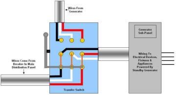 basic electrical wiring figurewiring diagrammanual. Black Bedroom Furniture Sets. Home Design Ideas