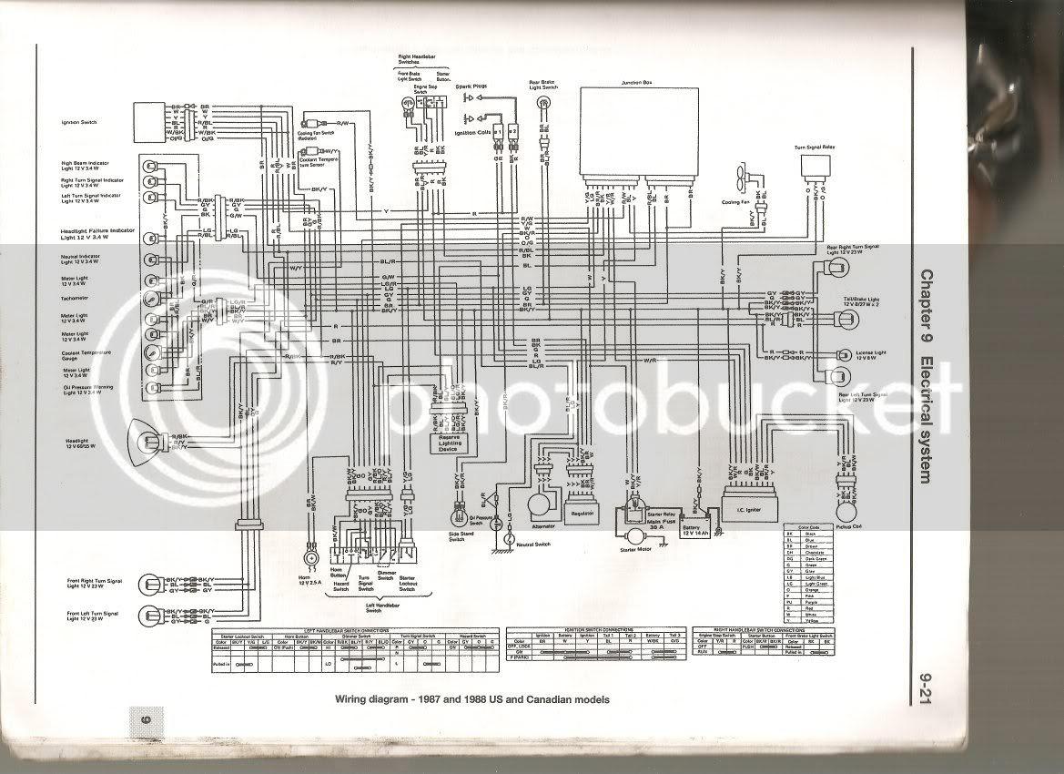 Diagram 2006 Ex500 Wiring Diagram Full Version Hd Quality Wiring Diagram Jeepdiagramsm Padovasostenibile It