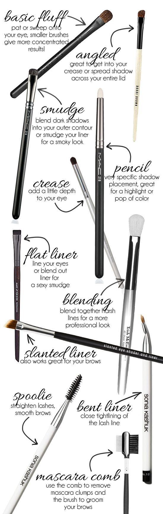 Eye Makeup Brushes 101