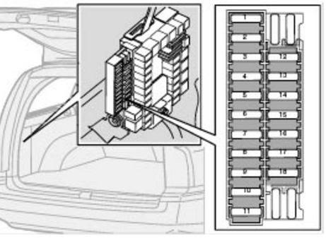 Volvo S60 Mk1 First Generation 2001 Fuse Box Diagram Auto Genius