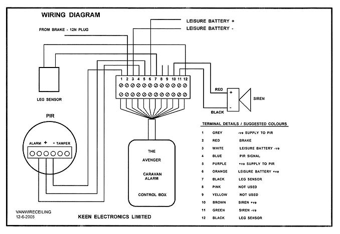 alarm wire diagram home security system circuit diagram download the y guide alarm wire colors home security system circuit diagram