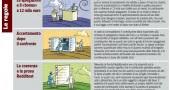 redditometro dieci consigli regole