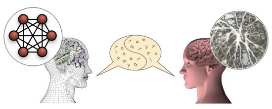 Rede de neurônios artificiais aprender a usar linguagem humana