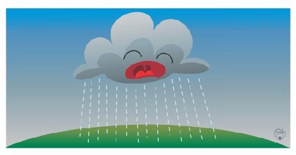 Como surgem as chuvas