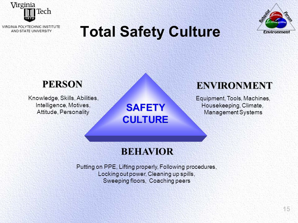 Total+Safety+Culture+PERSON+ENVIRONMENT+SAFETY+CULTURE+BEHAVIOR