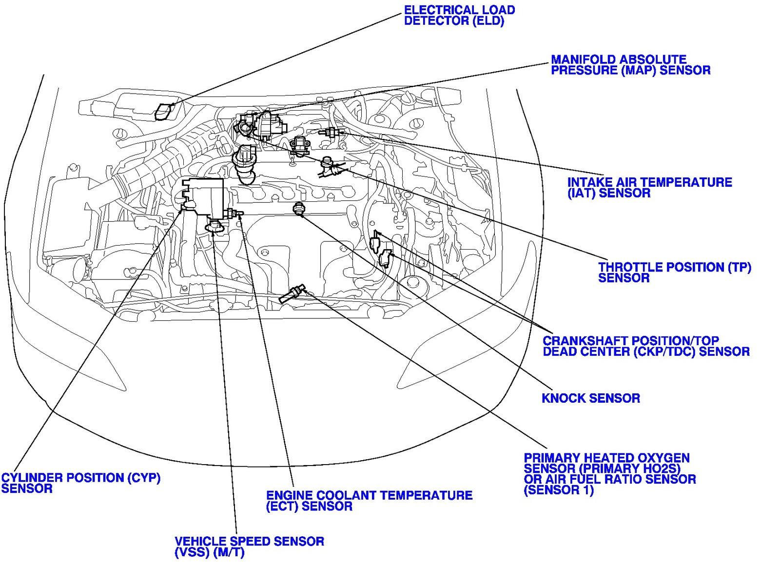 2000 Accord Engine Diagram Data Wiring Diagram State Greet State Greet Vivarelliauto It